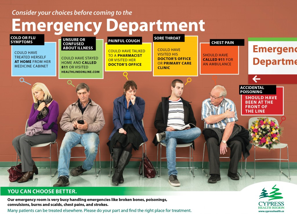 A graphic showing people waiting in the line of an emergency department with varying levels of health conditions.