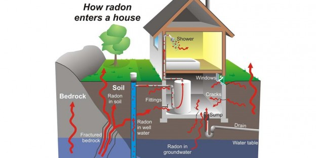 Homeowners Encouraged to Test Homes for Radon Gas Levels